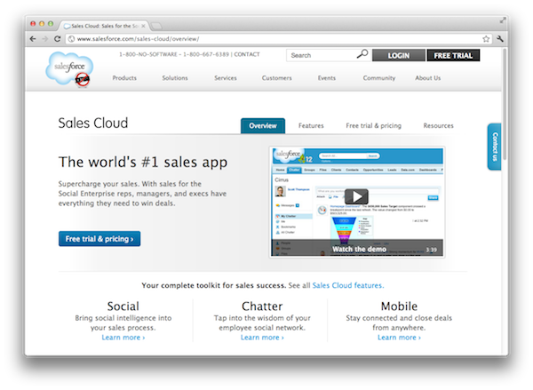 Flexible Data Integration with Salesforce