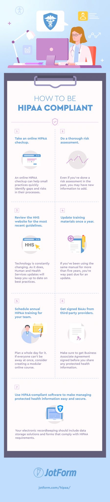 Follow these steps to become fully HIPAA-compliant
