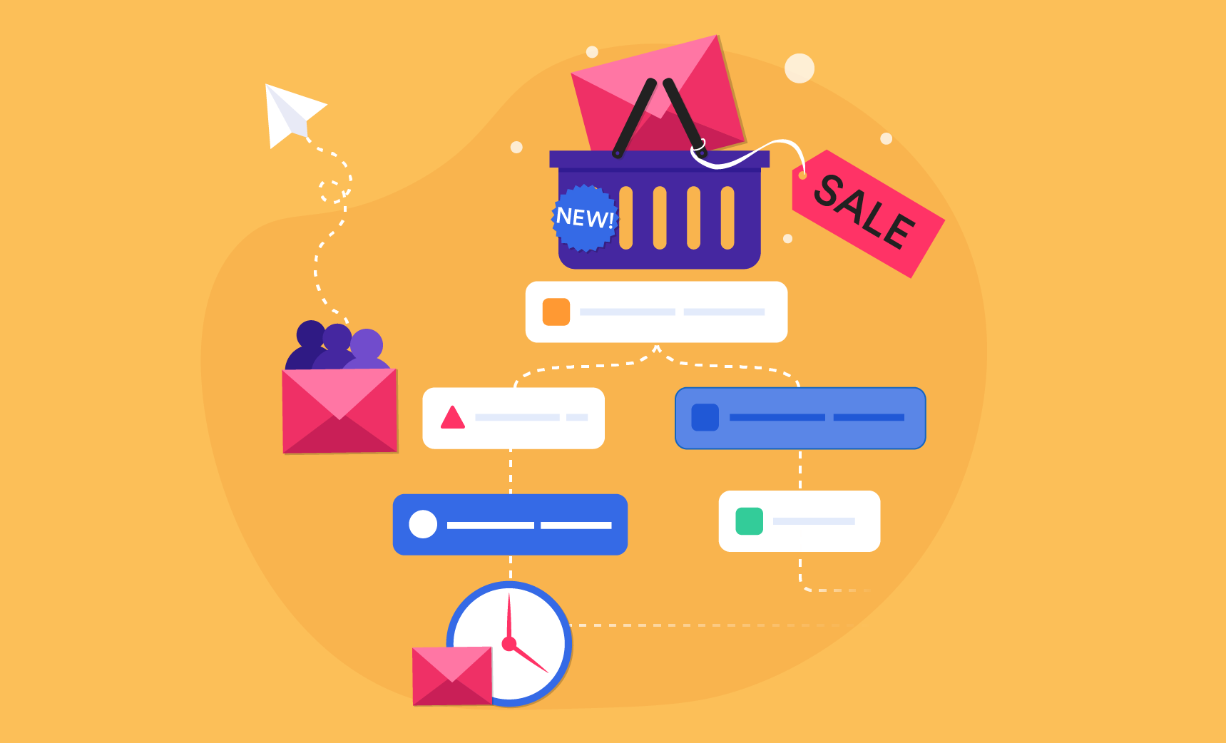 5 best ActiveCampaign alternatives in 2019