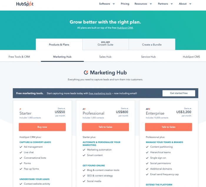 hubspot marketing hub pricing