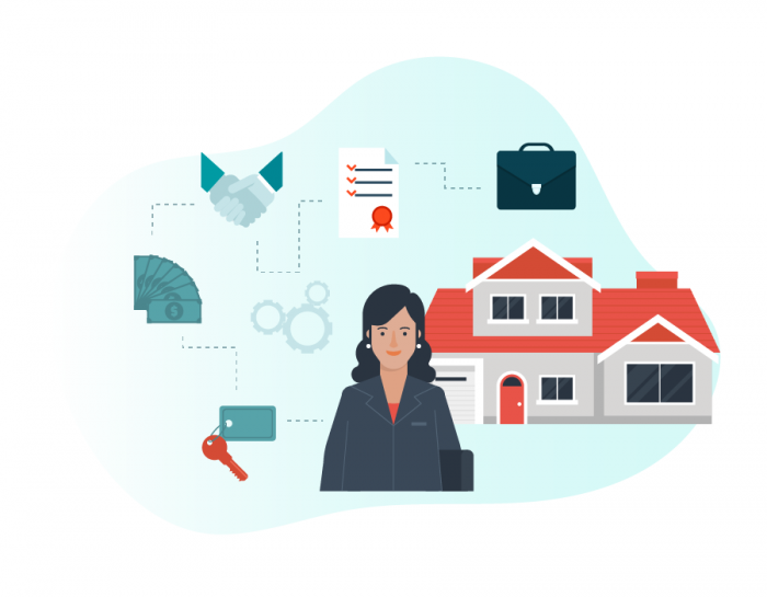 A sample infographic of a real estate agent's duty