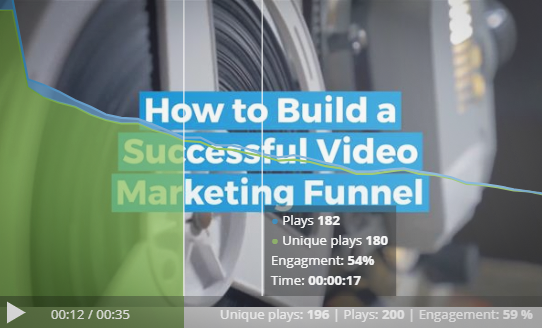 "video thumbnail image that says ""How to build a successful video marketing funnel"""