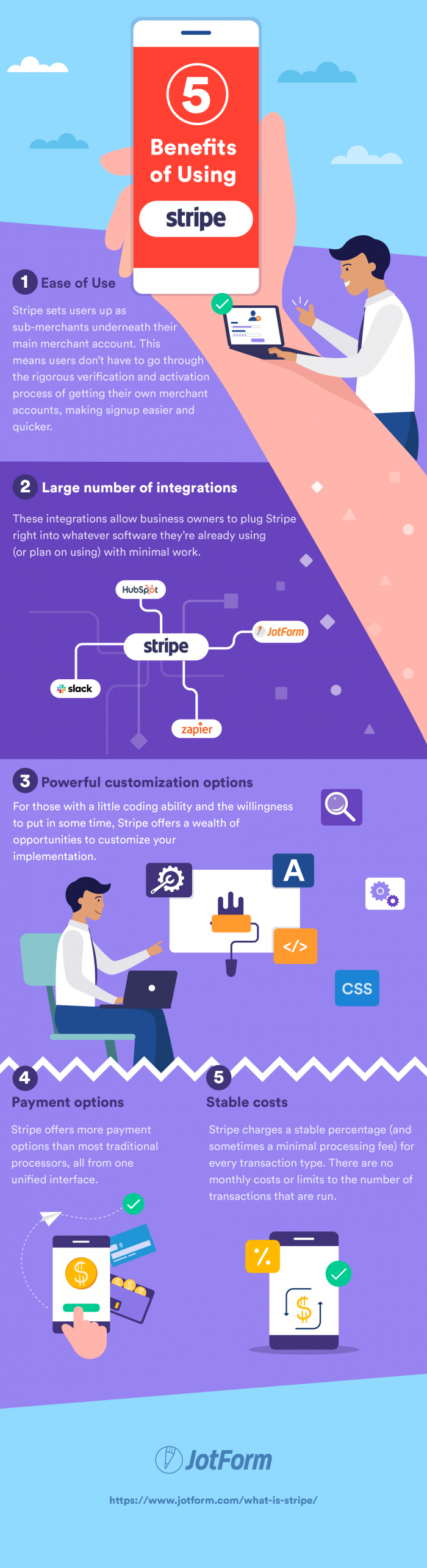 5 benefits of using stripe