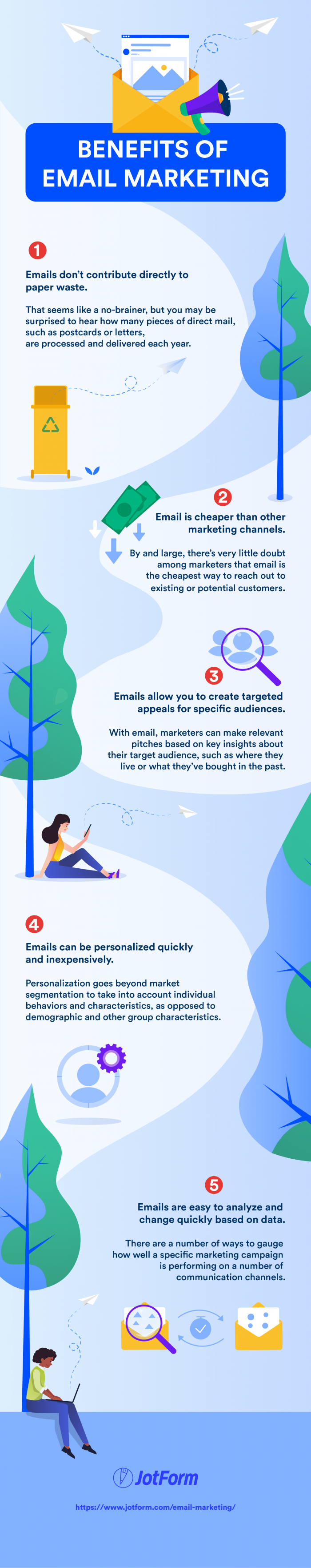 vantaggi dell'email marketing