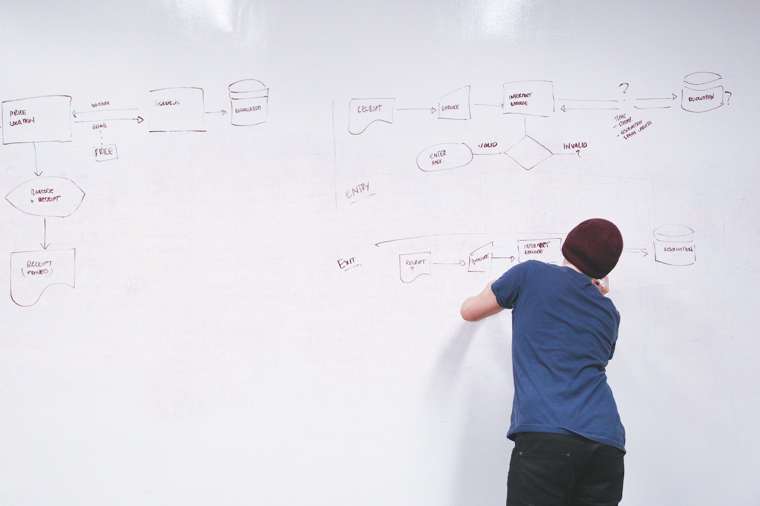 a workflow on a board