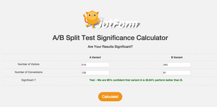a/b test calculator