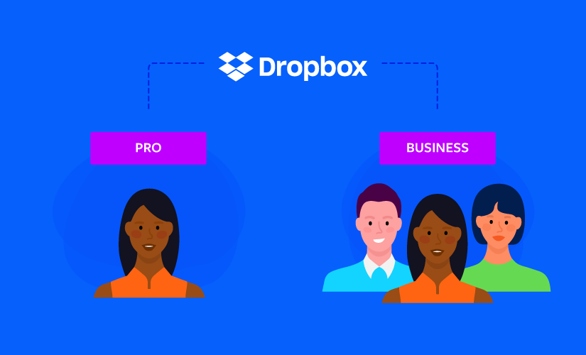 Dropbox Pro vs Dropbox Business