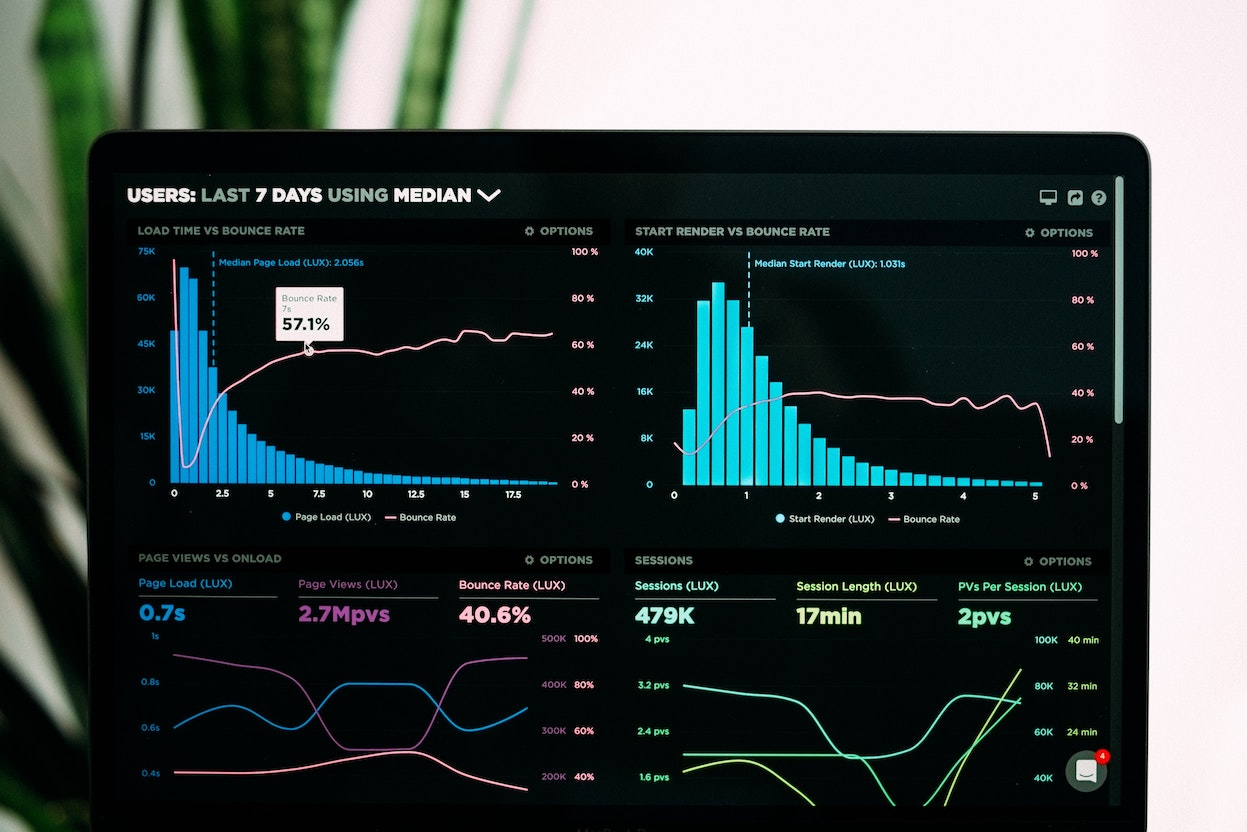 8 best data visualization tools