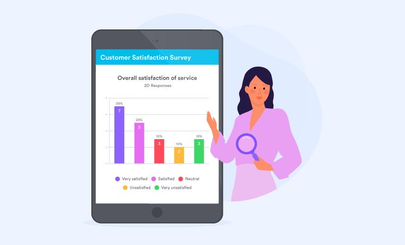 How to analyze survey data