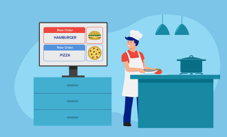 Food order management with online forms