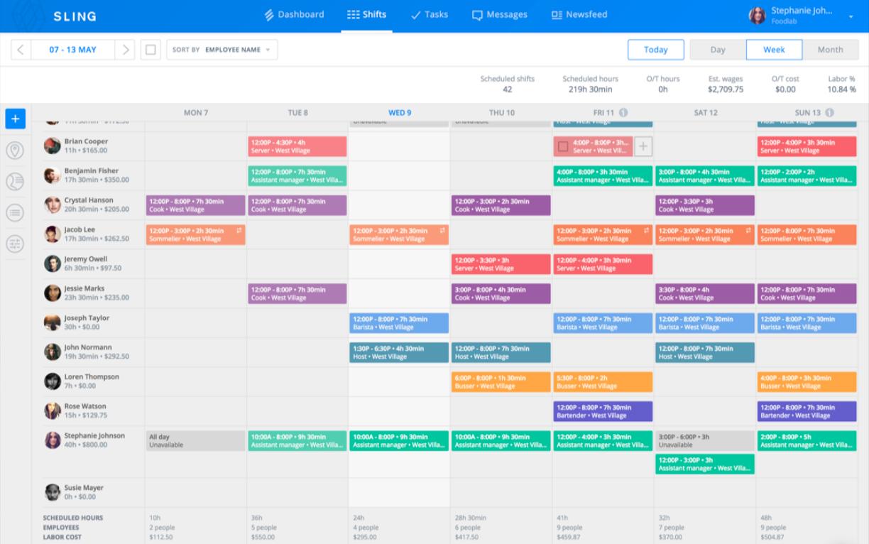Sling Employee Scheduling