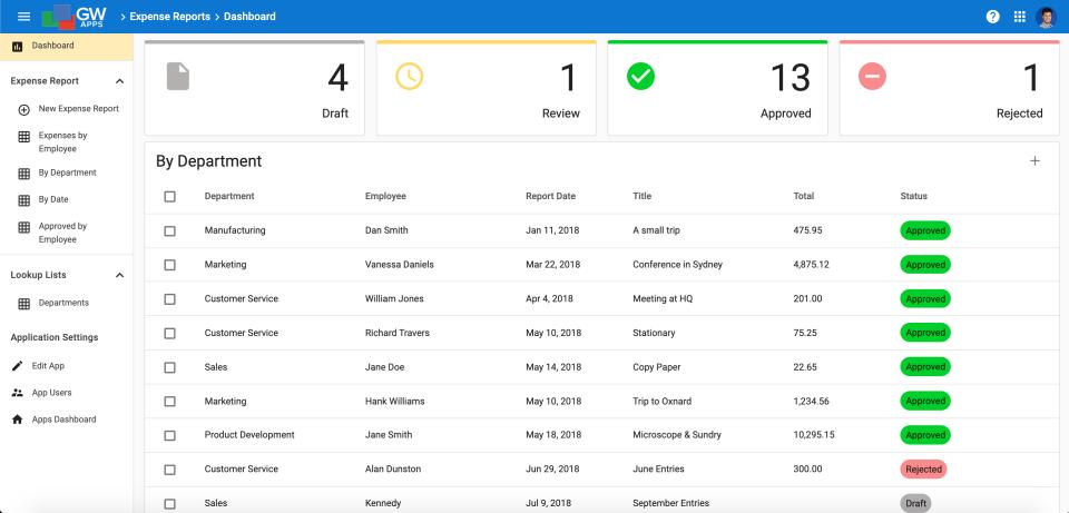 GW Apps Dashboard