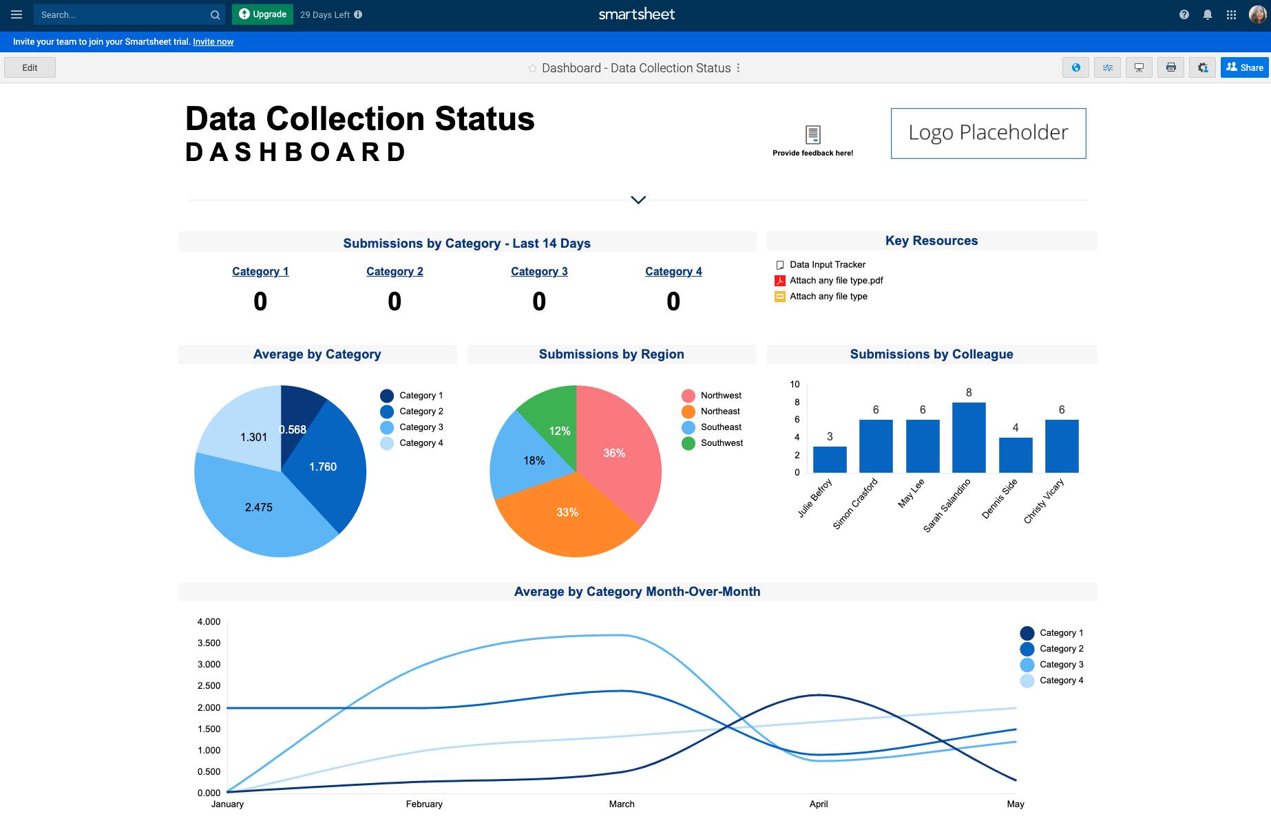 Smartsheet Data Collection Dashboard