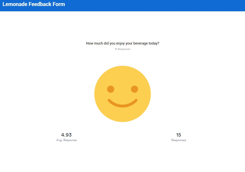 Smile indicator style survey report