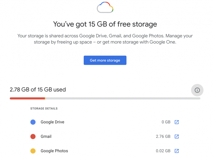 Google Drive free storage