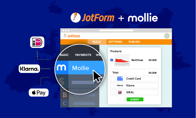 Announcing a new Mollie payments integration for European users