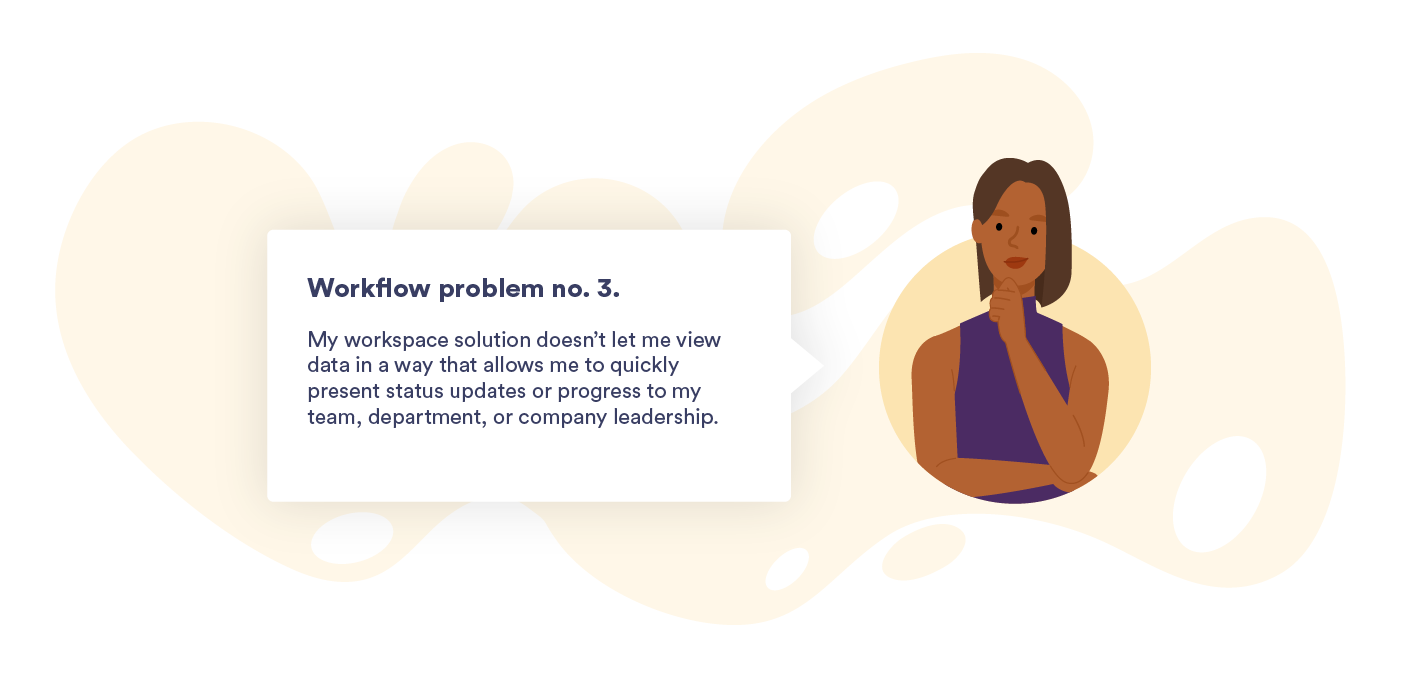 Workflow problem no. 3. My workspace solution doesn't let me view data in a way that allows me to quickly present status updates or progress to my team, department, or company leadership.