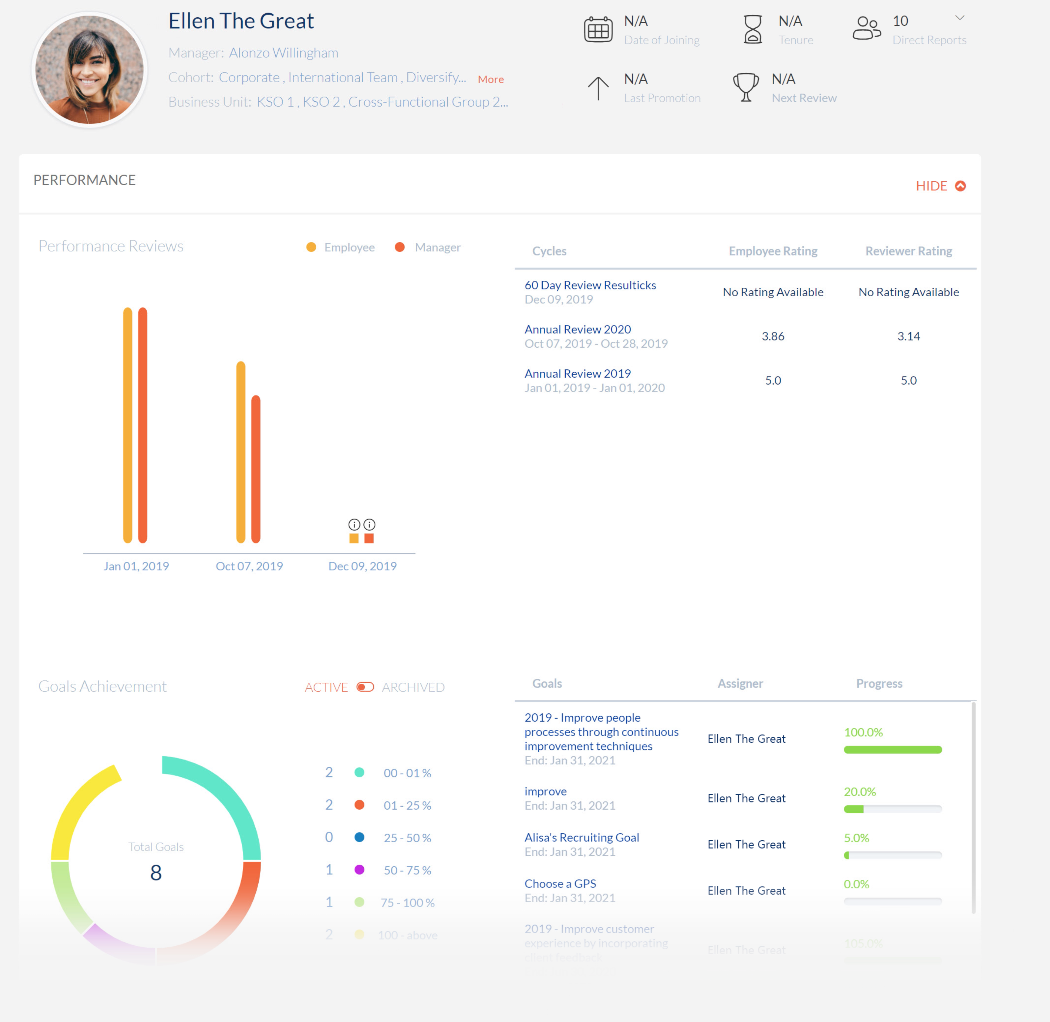 Employee performance page of Engagedly
