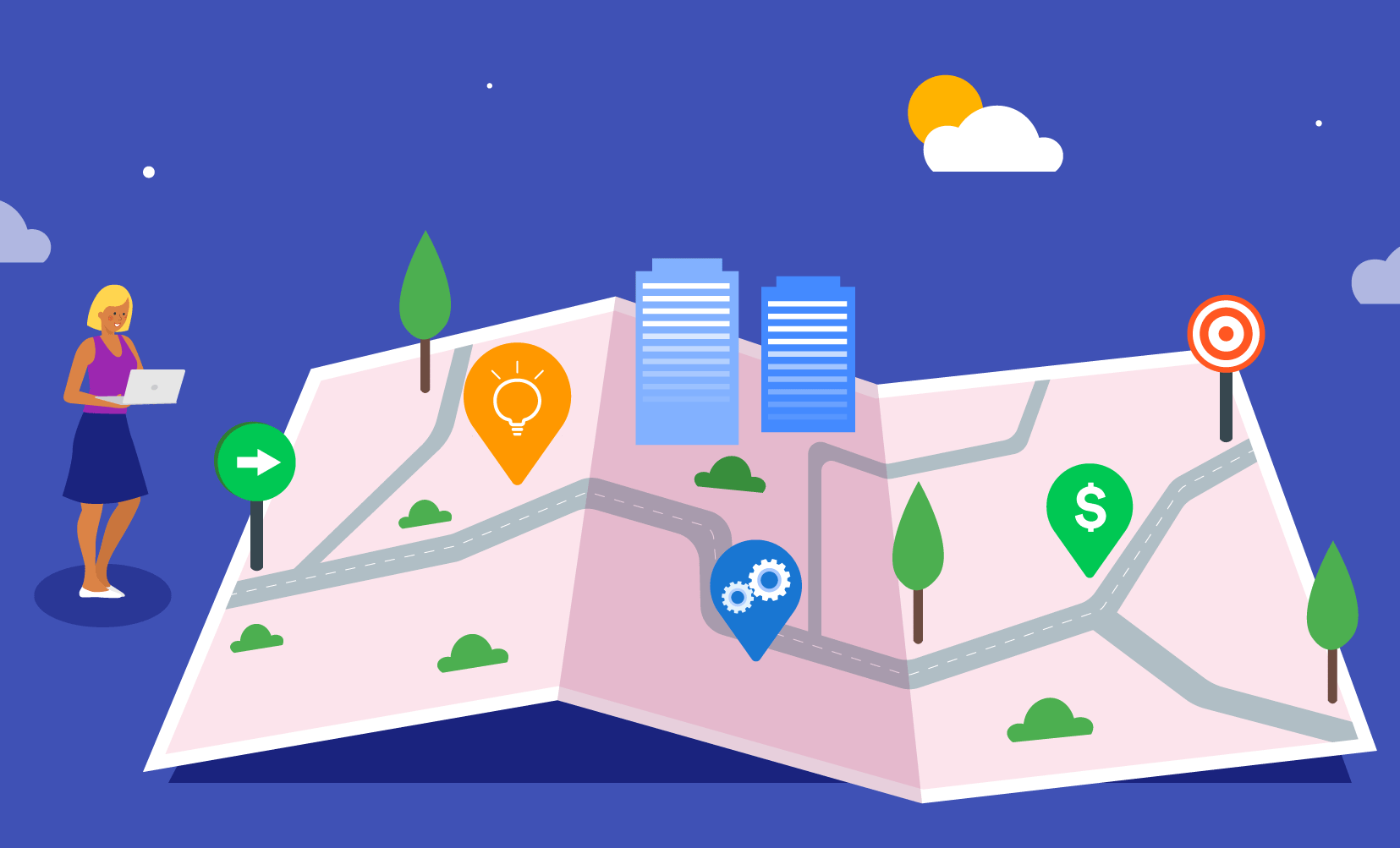 What Is a Product Roadmap?