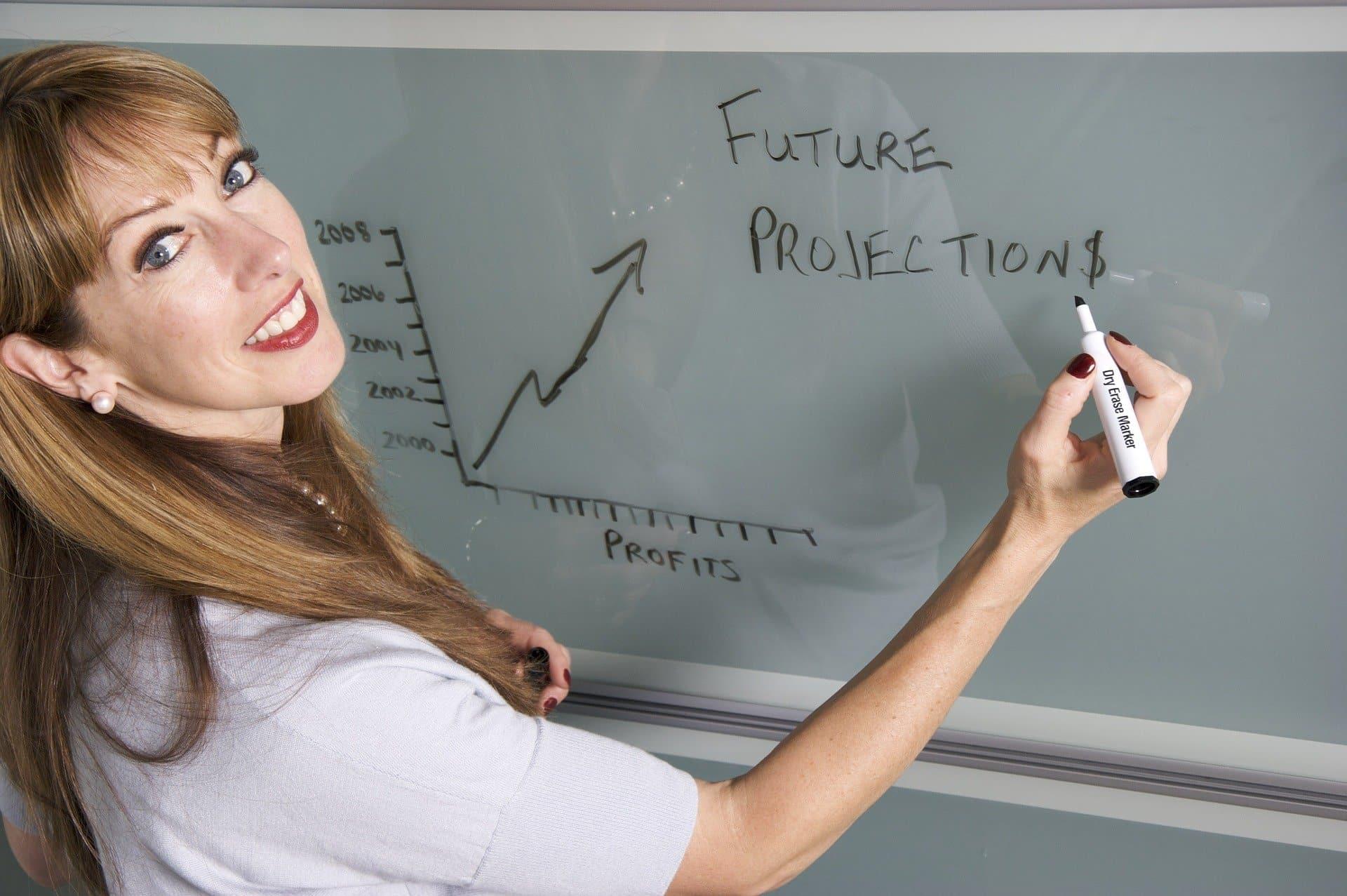 How to set process improvement goals