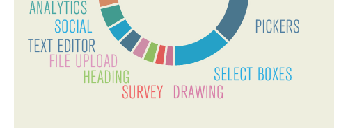 Analytics, social, text editor, file upload, heading, survey, drawing, select boxes, pickers