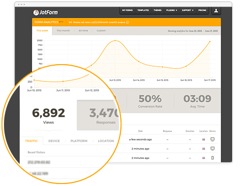 Visual: Form Analytics is simple to use, and can significantly improve your company's bottom line.