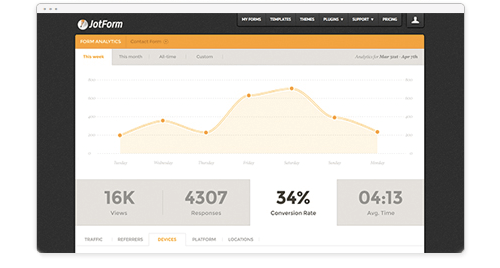 Improve performance of your forms with Form Analytics